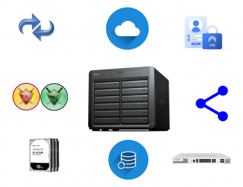 文件/數據管理解決方案